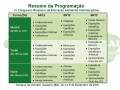 Resumo_da_Programação