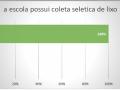 escolas estaduais de Juazeiro que possuem Coleta Seletiva - Pesquisa PEV 2018