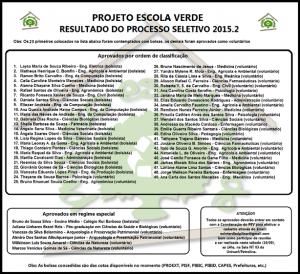 Resultado PSS 2015 - PEV