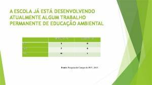 Pequisa do PEV 2015 - Formulários